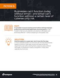 6 Things Every Small Business Needs to Know About Cybersecurity