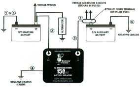 dual battery wiring diagram car audio schematics and wiring diagrams boat dual battery wiring diagram stereo