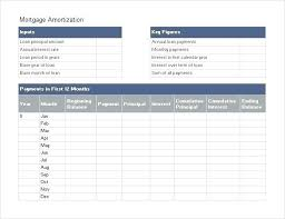 Amortization On Excel Auto Loan Payment Schedule Excel Auto Loan