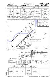 Ils Chart Explained Crash Aeroflot Nord B735 At Perm On Sep 14th 2008 Impacted