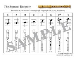 Recorder Fingering Chart How Sweet The Sound Studios