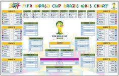72 Best World Cup 2014 Images World Cup 2014 World Cup World
