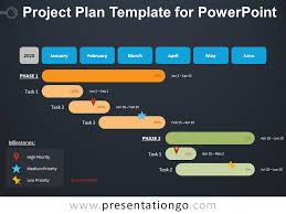 Project Powerpoint Project Plan Template For Powerpoint Presentationgo Com