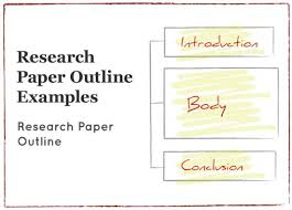 elementary research paper outline template