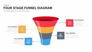 Funnel Powerpoint Template Free 4 And 5 Stage Funnel Diagram Powerpoint Template And Keynote