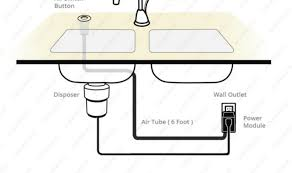 full size of kitchen kitchen sinks sink drain vent clogged also double inside dimensions x