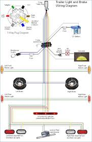electric trailer brake wiring color code elegant wiring diagram wiring diagram for trailer light tester electric trailer brake wiring color code elegant wiring diagram trailer lights electric brakes