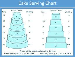 Party Cake Serving Chart Cake Serving Chart Cake Sizes Welcome To Chalys Cakes What