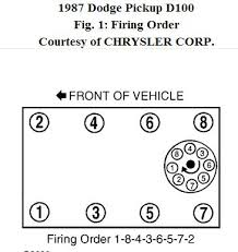 87 dodge diagram of distributer firing order for a 318 5 2 liter