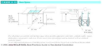 Standard Wheelchair Size Chart Ikea Standard Kitchen Cabinet Sizes Richross Me