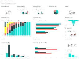 Excel Personal Finance Financial Dashboard Excel Template Financial Dashboard