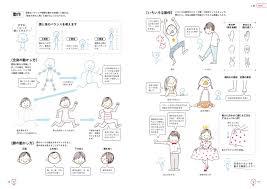 Kết Quả Hình ảnh Cho ボールペンだけで描ける 簡単かわいいイラスト