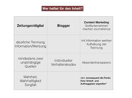 Abi Deutsch Medien Medienkritik Youtube
