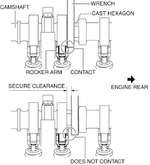 mazda 3 service manual electric variable valve timing actuator when holding the camshaft on the cast hexagon to prevent damage to the rocker arm use the wrench at engine rear side as shown in the figure to secure a