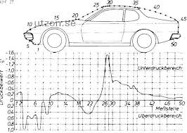 924 engine diagram porsche wiring diagrams online porsche 924 engine diagram porsche wiring diagrams online