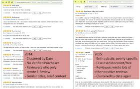 How A Mompact And Make Difference You Understanding Reviews… Amazon Fake Spotting Can