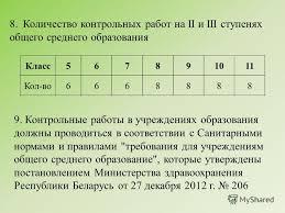 Презентация на тему Методические рекомендации по формированию  6 8 Количество контрольных