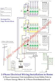 diagram three phase wiring diagrams beautiful trending in electrical 3 Phase 4 Wire Delta at 3 Phase 4 Wire System Diagram