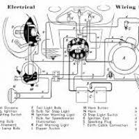 pride go go scooter wiring diagrams just another wiring diagram blog • go go scooter wiring diagram wiring diagram explained rh 3 2 100 crocodilecruisedarwin com go go pride scooter parts diagram controller electric scooter