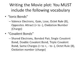 Ionic And Covalent Bonds Venn Diagram Do Now 2 10 10 Create A Venn Diagram Of Covalent Bonds Versus