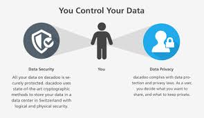 it is your data dacadoo has an extensive privacy policy that explains in detail how we use your data dacadoo does not sell your data or profile for