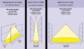 cz hb xx 10vdc danlers lighting controls hvac controls detection diagram
