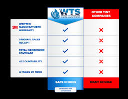 Window Brand Comparison Chart Retail Commercial Buildings Window Tint Specialists