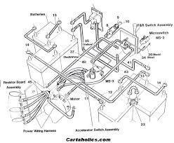 electric golf cart battery wiring diagram efcaviation com 36 volt ez go golf cart wiring diagram at Ez Go Golf Cart Battery Wiring Diagram