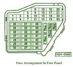 2000 nissan frontier fuse box diagram 2000 image 2005 tacoma interior fuse box diagram wiring diagram for car engine on 2000 nissan frontier fuse