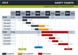 Gant Chart Powerpoint Office Timeline Gantt Chart For