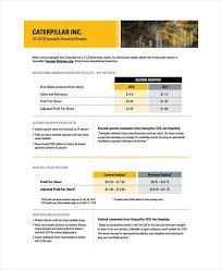 Quarterly Status Report Template 7 Quarterly Financial Report Templates Pdf Docs Word