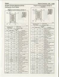 vt thermo fan wiring diagram with example images 79064 linkinx com Vz Wiring Diagram full size of wiring diagrams vt thermo fan wiring diagram with example pics vt thermo fan vz commodore wiring diagram