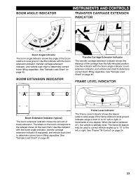 Boom Angle Indicator Boom Extension Indicator Transfer