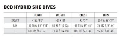 Mares Kaila Size Chart Mares She Dive Package