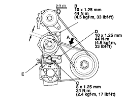 Honda Archives   serpentinebelthq as well How do install the serpentine belt on a 2004 honda accord LX 4 moreover  together with Repair Guides   Engine Mechanical  ponents   Accessory Drive together with  in addition 1998 Honda Accord Serpentine Belt Routing And Timing Belt Diagrams together with 1992 Honda Accord Serpentine Belt Routing and Timing Belt Diagrams likewise 2003 Honda Odyssey serpentine belt was the alternator bracket together with How To Install Replace Change Alternator Honda Accord V6 95 97 additionally 1998 Honda Accord Serpentine Belt Routing And Timing Belt Diagrams furthermore 1997 Accord V6 Power Steering   Alternator Belt R R   Honda Accord. on 1998 honda accord serpentine belt repment