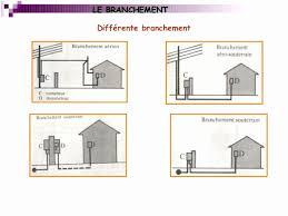 Amazing Logiciel Gratuit Architecte Intérieur Inspirant Logiciel De Plan 3d