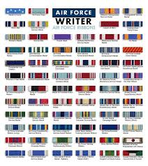 Medals And Ribbons Chart Always Good To Have As A Reference Usaf Medals And