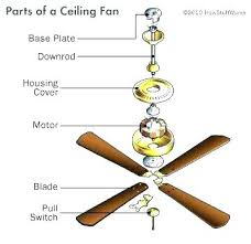 ceiling fan without wiring ceiling fan wiring red black white ceiling fan installation red wire how