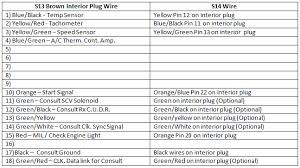 s14 sr20det into s13 240sx swap back of plug pinout