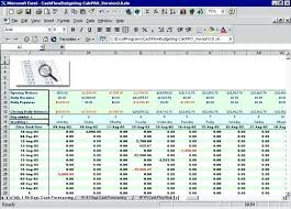 Financial Forecasting Excel Templates Business Plan Forecast Template Csponline Co