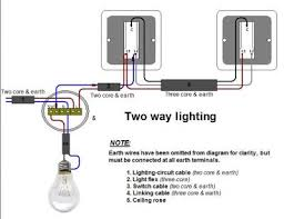 how to wire two way light electrical wiring pinterest 2 way lighting circuit wiring diagram how to wire two way light