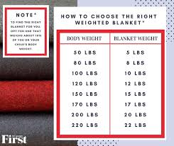 Weighted Blanket Chart 20 Best Weighted Blanket Chart