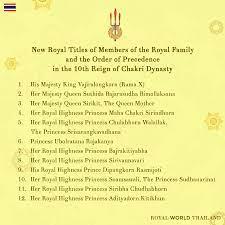 พระนามภาษาอังกฤษ พระมหากษัตริย์ไทย รัชกาลที่ 1-10 และพระบรมวงศานุวงศ์