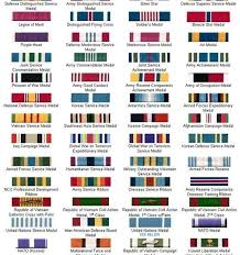 Navy Ribbon Chart Thorough Military Decoration Chart Usmc Medal Precedence