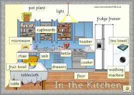 kitchen furniture names. 70+ Kitchen Furniture Names \u2013 Cabinets Storage Ideas T