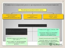 Курсовая работа предпринемательские риски Удобное хранилище  Курсовая работа управление рисками на предприятии 3