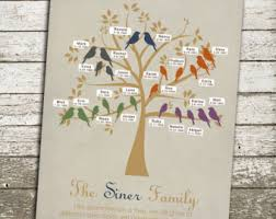 canvas the siner family environment language personalized family tree wall art motivations context change aspire wall on personalized wall art canvas with wall art unique gallery of personalized family tree wall art