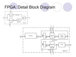 3d wireless mouse shirley li matt tanwentang joseph cheng ppt 9 fpga detail block diagram