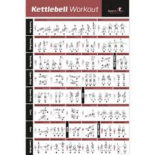 Kettlebell Workout Exercise Poster Laminated Home Gym Weight Lifting Routine Hiit Workout Build Muscle Lose Fat Fitness Guide