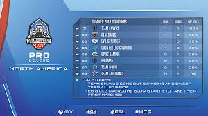 Halo Charts Halo 5 Pro League And Podcast Announcements Halo 5